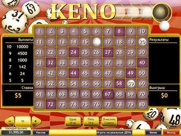 Keno là gì? Cách chơi như thế nào?