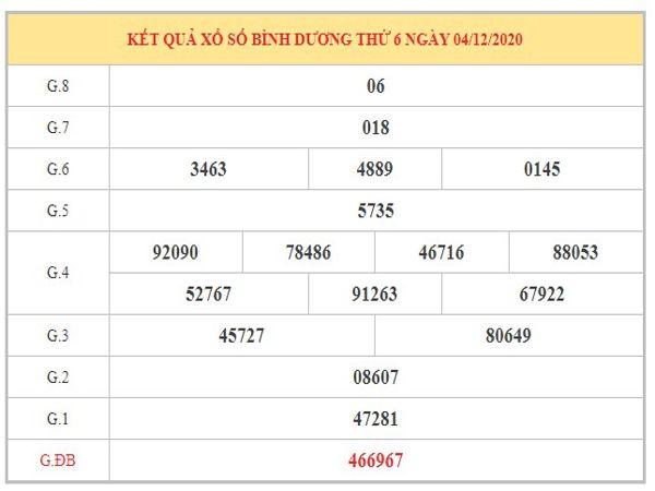 Dự đoán XSBD ngày 11/12/2020 dựa trên kết quả kì trước