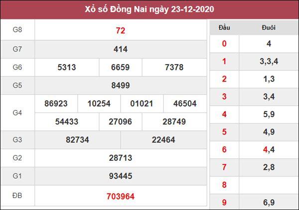 Dự đoán XSDNA 30/12/2020 chốt KQXS Đồng Nai thứ 4