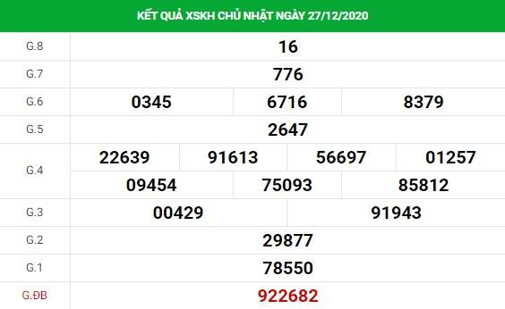 Dự đoán kết quả XS Khánh Hòa Vip ngày 30/12/2020