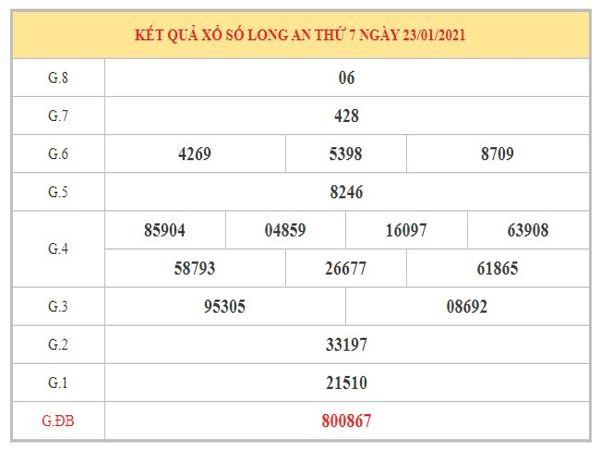 Dự đoán XSLA ngày 30/1/2021 dựa trên kết quả kì trước