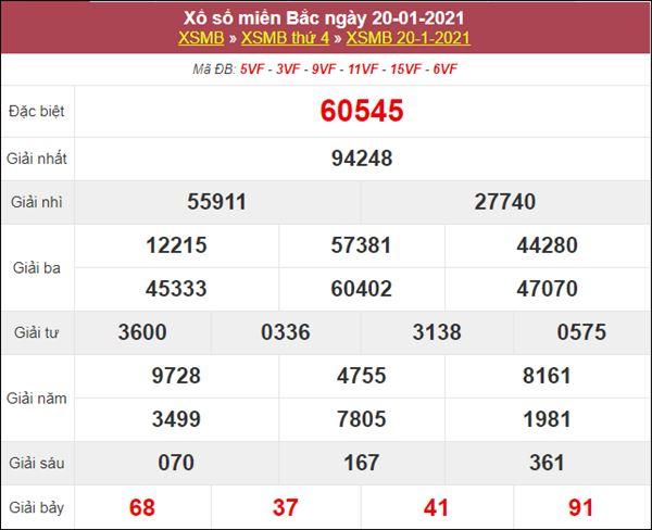 Dự đoán XSMB ngày 21/1/2021 chốt lô số đẹp tỷ lệ về cao thứ 5