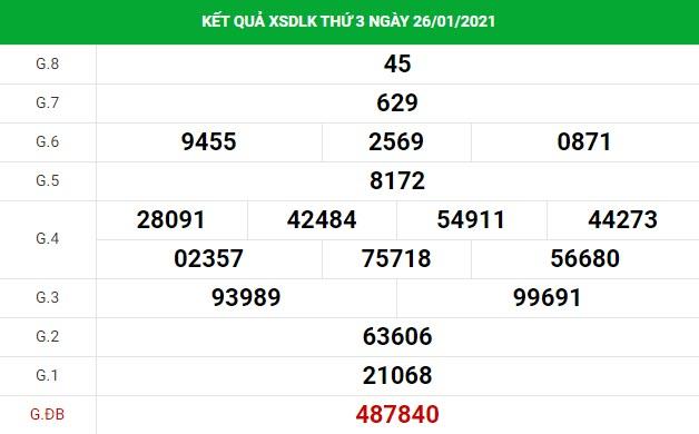 Dự đoán kết quả XS Daklak Vip ngày 02/02/2021