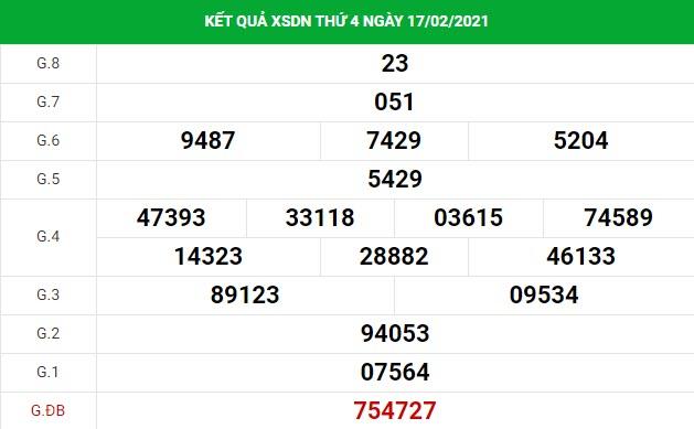 Dự đoán kết quả XS Đồng Nai Vip ngày 24/02/2021