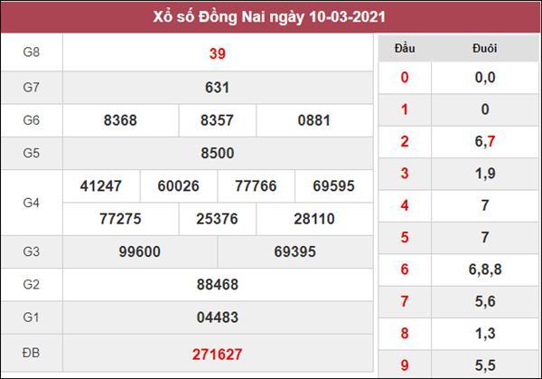 Dự đoán XSDNA 17/3/2021 thứ 4 chốt lô VIP Đồng Nai
