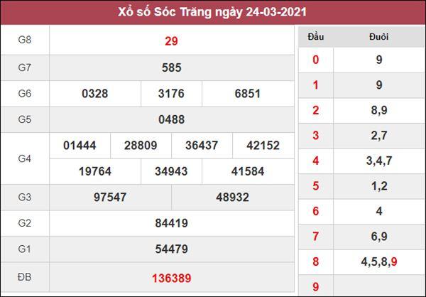 Dự đoán XSST 31/3/2021 chốt KQXS Sóc Trăng thứ 4