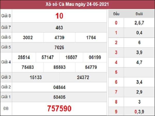 Dự đoán XSCM 31/05/2021