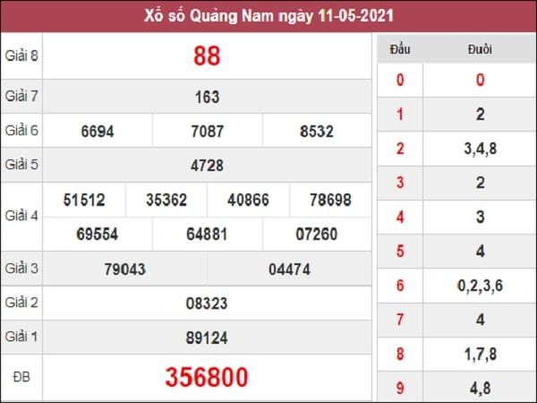 Dự đoán xổ số Quảng Nam 18/5/2021