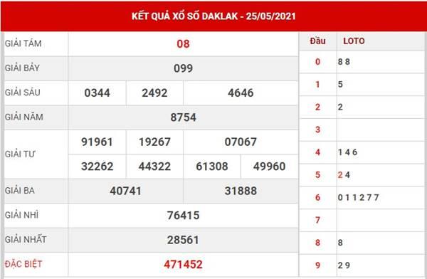Dự đoán kết quả xổ số Daklak thứ 3 ngày 1/6/2021