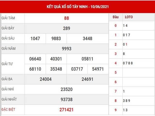 Dự đoán kết quả sổ xố Tây Ninh thứ 5 ngày 17/6/2021