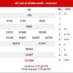Dự đoán XSBP ngày 5/6/2021 đài Bình Phước thứ 7 hôm nay chính xác nhất