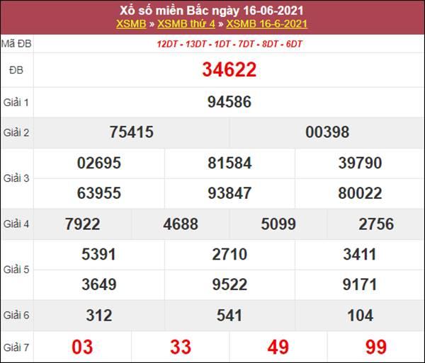 Dự đoán XSMB ngày 17/6/2021 chốt lô VIP miền Bắc thứ 5