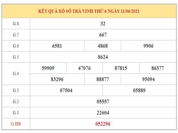 Dự đoán XSTV ngày 18/6/2021 dựa trên kết quả kì trước