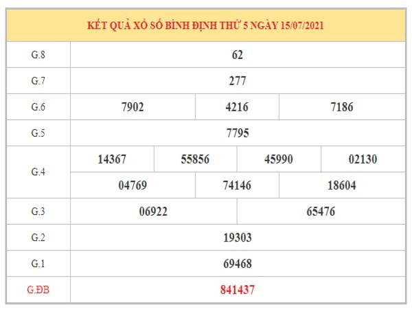 Dự đoán XSBDI ngày 22/7/2021 dựa trên kết quả kì trước
