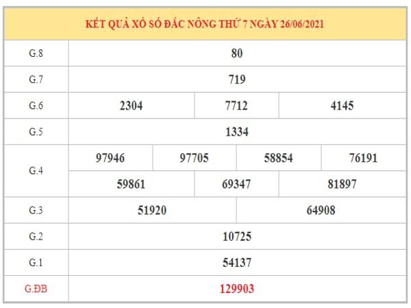 Dự đoán XSDNO ngày 3/7/2021 dựa trên kết quả kì trước