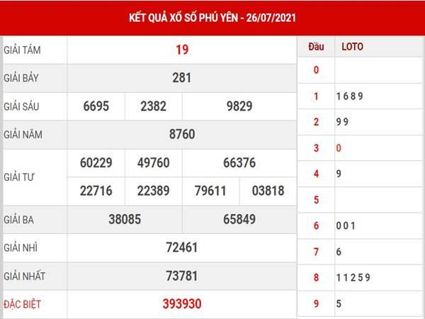 Dự đoán KQXS Phú Yên thứ 2 ngày 2/8/2021