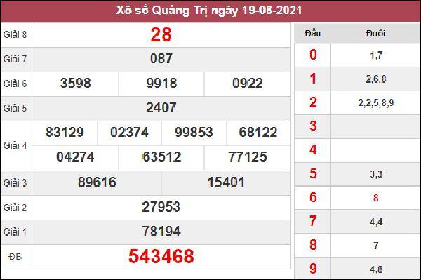 Dự đoán XSQT 26/8/2021 chốt KQXS Quảng Trị chuẩn xác