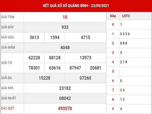 Dự đoán xổ số Quảng Bình ngày 30/9/2021 thứ 5