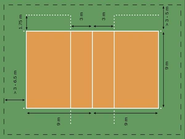 Kích thước sân bóng chuyền chuẩn quốc tế là bao nhiêu