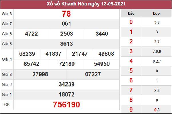 Dự đoán XSKH 15/9/2021 chốt cặp loto số đẹp chiều nay