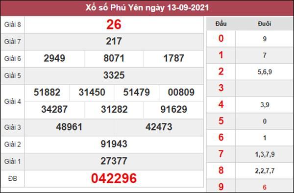 Dự đoán XSPY 20/9/2021 chốt cặp song thủ lô đẹp nhất