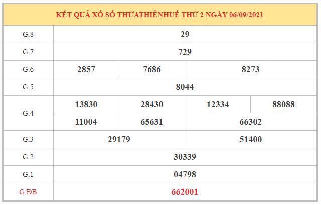 Dự đoán xổ số Thừa Thiên Huế ngày 13/9/2021 dựa trên kết quả kì trước