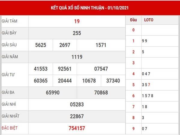 Dự đoán sổ xố Ninh Thuận 8/10/2021 - Soi cầu chuẩn thứ 6