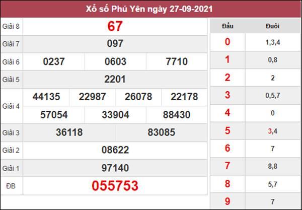 Dự đoán XSPY 4/10/2021 chốt số chuẩn cùng cao thủ
