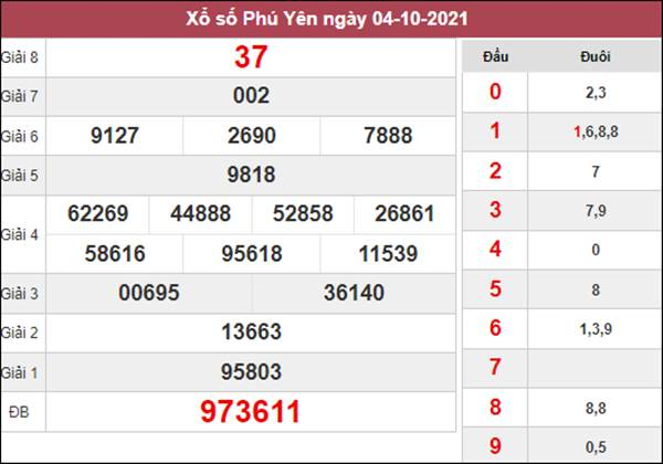 Dự đoán SXPY 11/10/2021 thứ 2 soi cầu chốt lô VIP