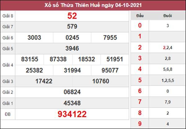 Dự đoán XSTTH 11/10/2021 phân tích cặp số đẹp thứ 2